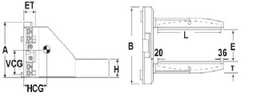 ダブルアームブロックとレンガクランプ