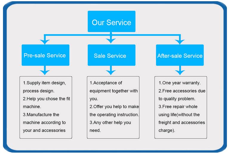 지능 서비스